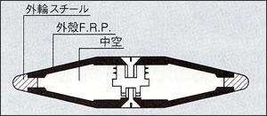 """ニシ円盤""""スーパー""""の構造"""
