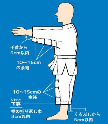 柔道着の規定