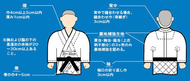 全日本柔道連盟試合服装規定